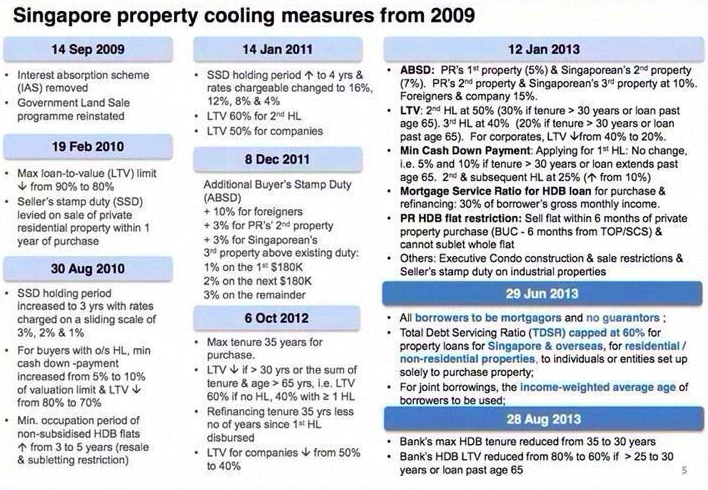 Singapore Cooling Measures