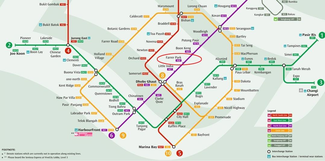 Farrer-Park-MRT